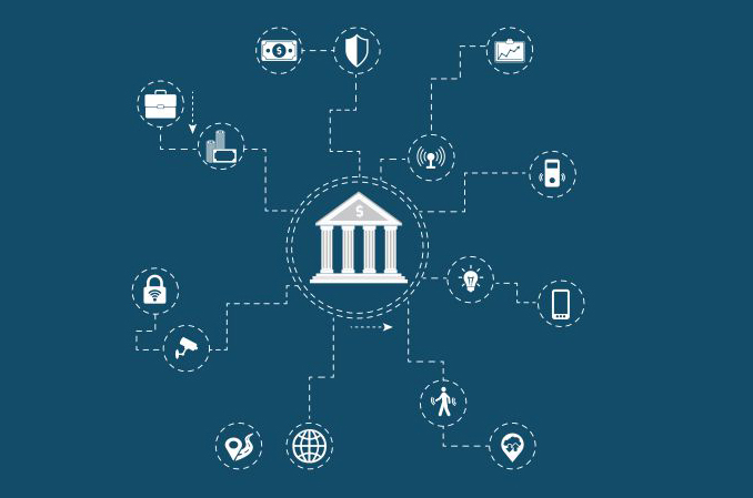 IoT in Banks